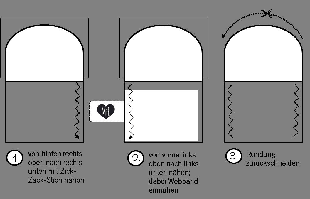 chiptasche (2)